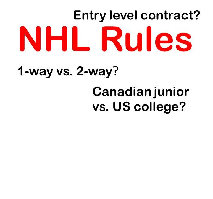 Sorting out NHL contract/rule legalese (Part 1)